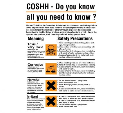 Coshh - Do You know All You Need To Know? - 600mmx420mm